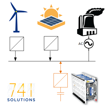 Electrical Energy Storage Systems - 741 Solutions